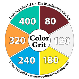 Color Grit Abrasive Reference Sticker